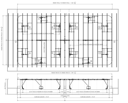 Gymnasium Overview
